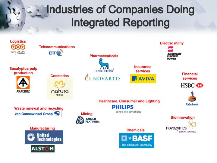 Industries of Companies Doing Integrated Reporting