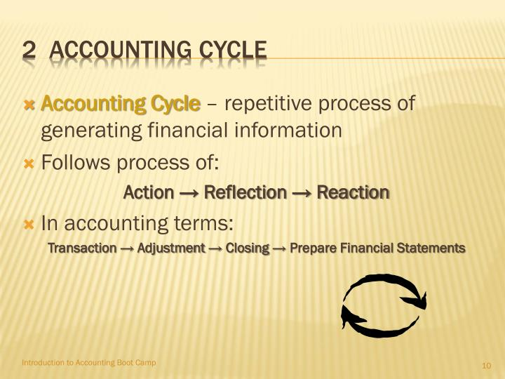 2  Accounting cycle