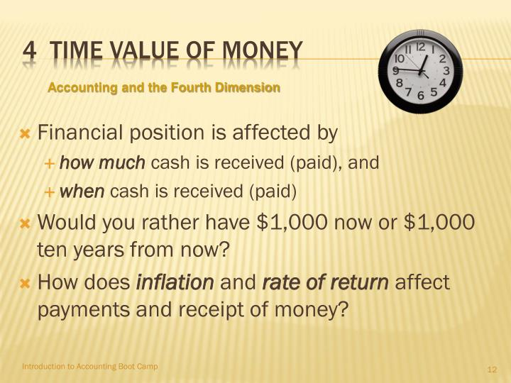4  Time value of money