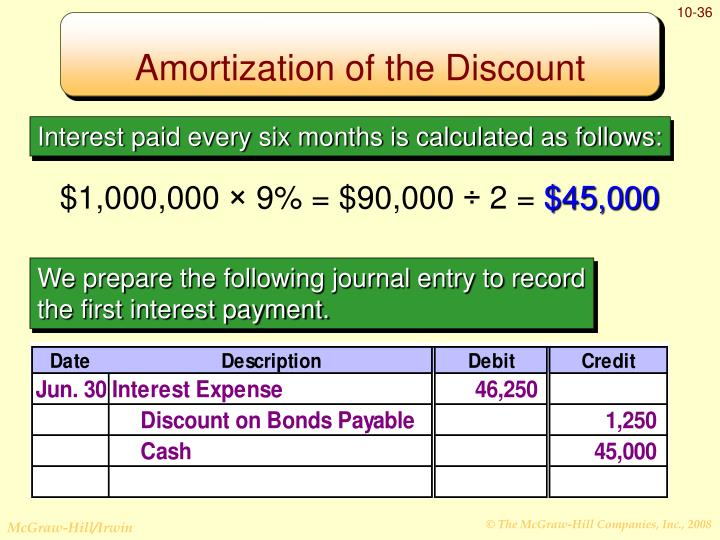 Interest paid every six months is calculated as follows: