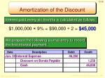 amortization of the discount