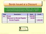 bonds issued at a discount2