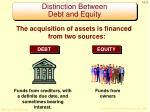distinction between debt and equity