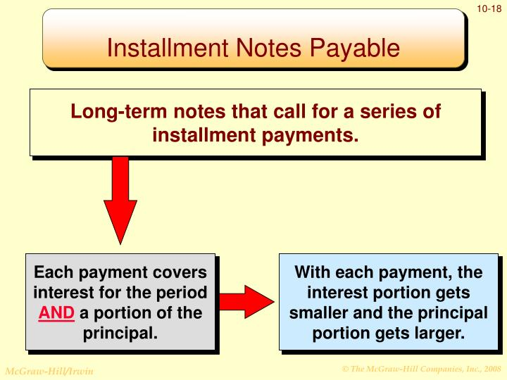 Each payment covers interest for the period