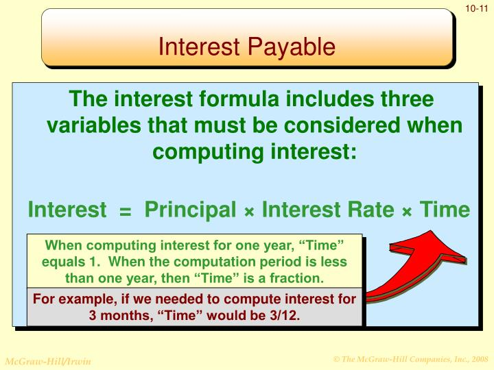 The interest formula includes three variables that must be considered when computing interest: