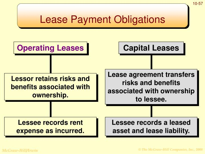 Lease agreement transfers risks and benefits associated with ownership to lessee.