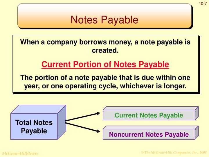 Current Notes Payable