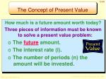 the concept of present value2