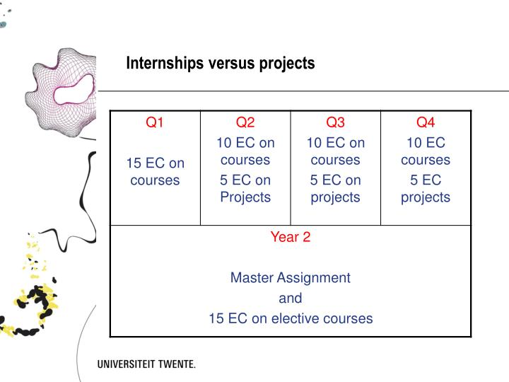 Internships versus projects