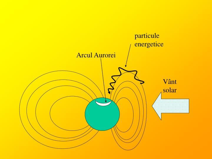 particule energetice