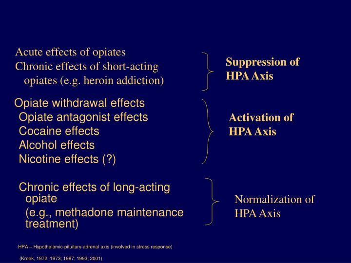 Acute effects of opiates