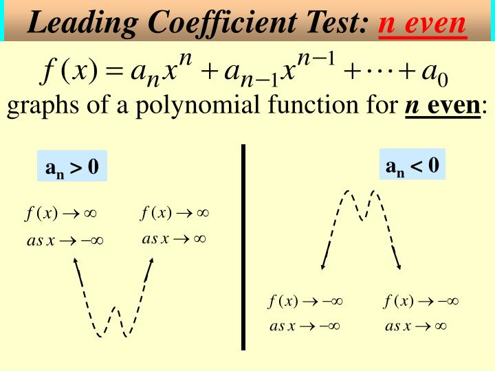 Leading Coefficient Test: