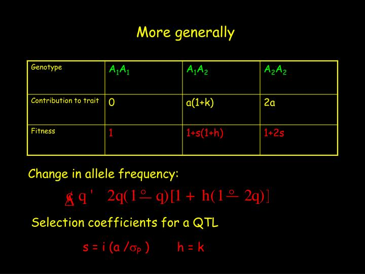 Change in allele frequency: