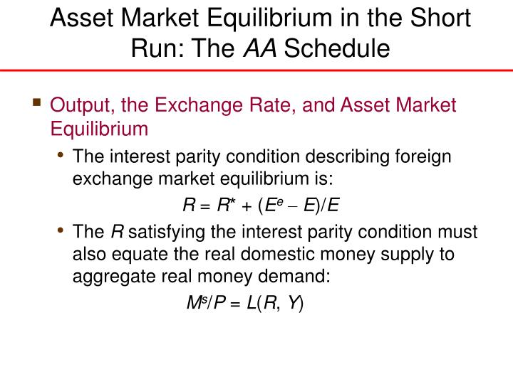 Asset Market Equilibrium in the Short Run: The