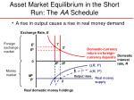 asset market equilibrium in the short run the aa schedule2