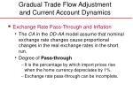 gradual trade flow adjustment and current account dynamics2