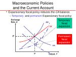 macroeconomic policies and the current account3