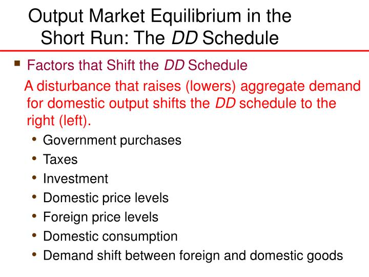 Output Market Equilibrium in the Short Run: The