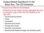 output market equilibrium in the short run the dd schedule4