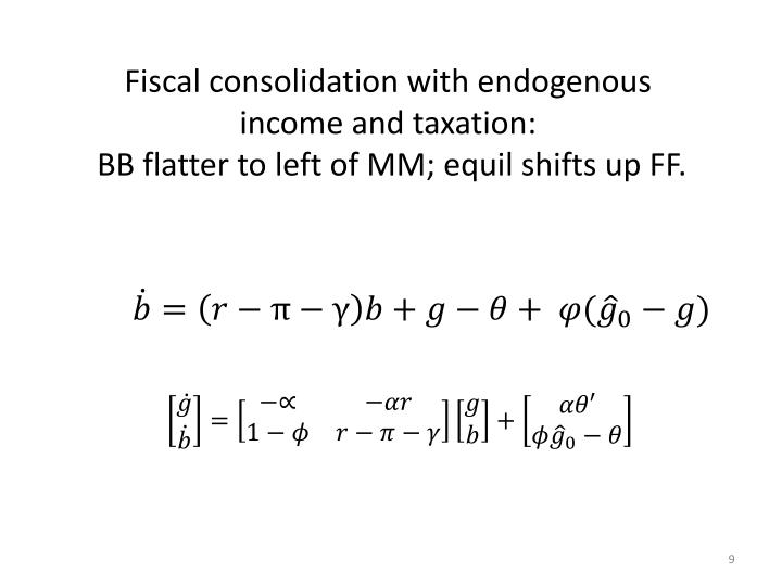 Fiscal consolidation with endogenous
