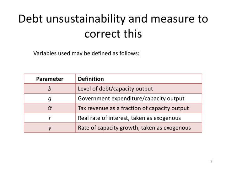 Debt unsustainability and measure to correct this