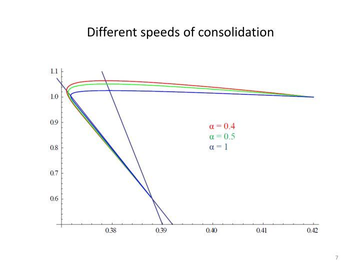 Different speeds of