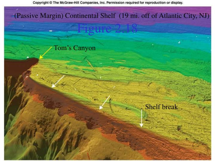 (Passive Margin) Continental Shelf  (19 mi. off of Atlantic City, NJ)