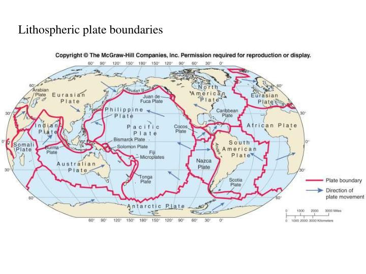 Lithospheric plate boundaries