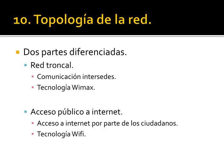 10. Topología de la red.