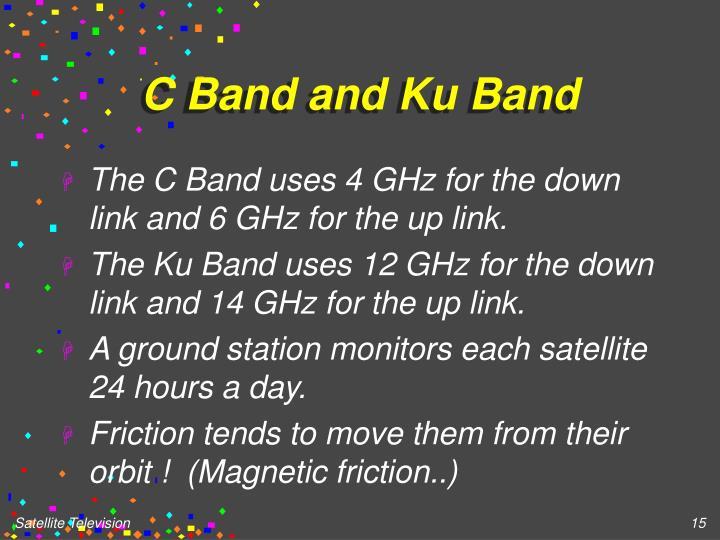 C Band and Ku Band