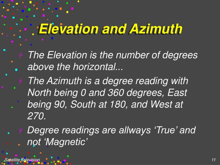 Elevation and Azimuth