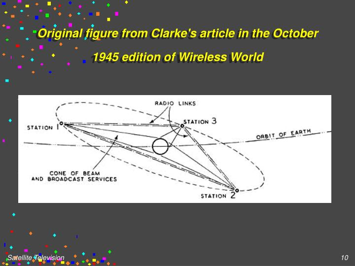 Original figure from Clarke's article in the October 1945 edition of Wireless World