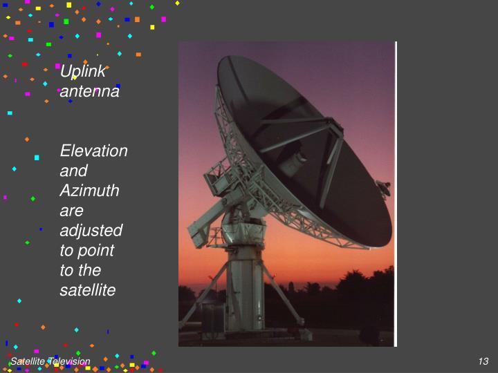 Uplink antenna