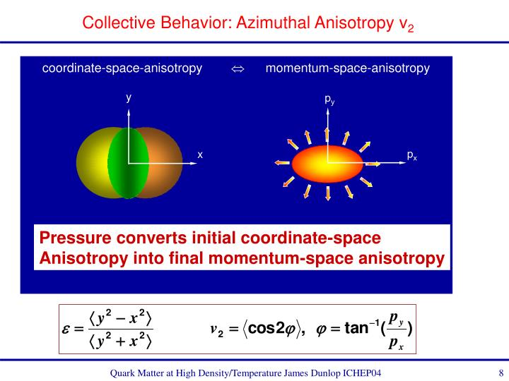 Collective Behavior: Azimuthal Anisotropy v