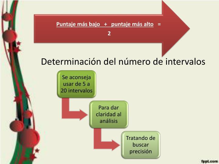 Determinación del número de intervalos