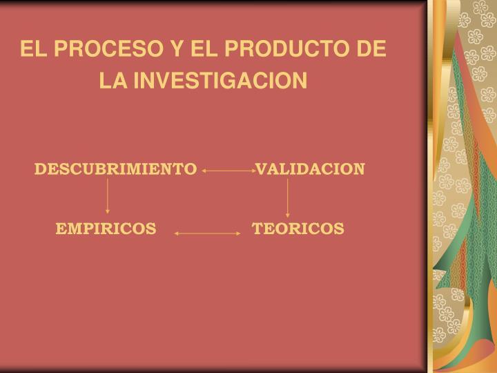 EL PROCESO Y EL PRODUCTO DE LA INVESTIGACION
