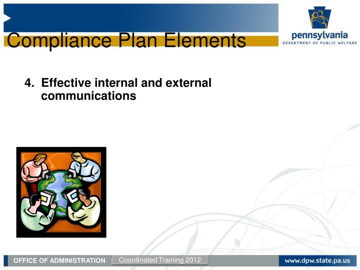 4.  Effective internal and external