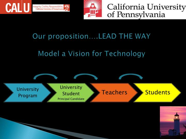Our proposition….LEAD THE WAY