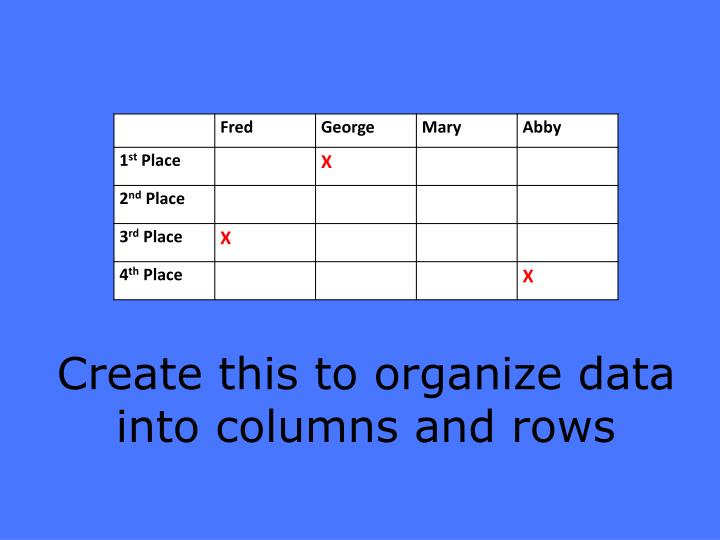 Create this to organize data into columns and rows