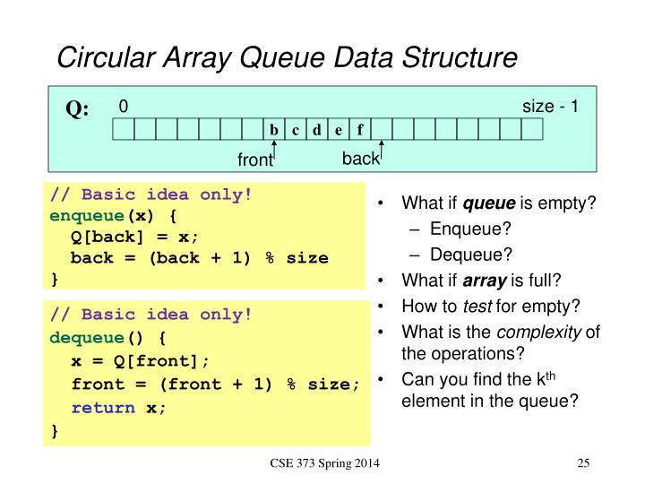 Circular Array Queue Data Structure