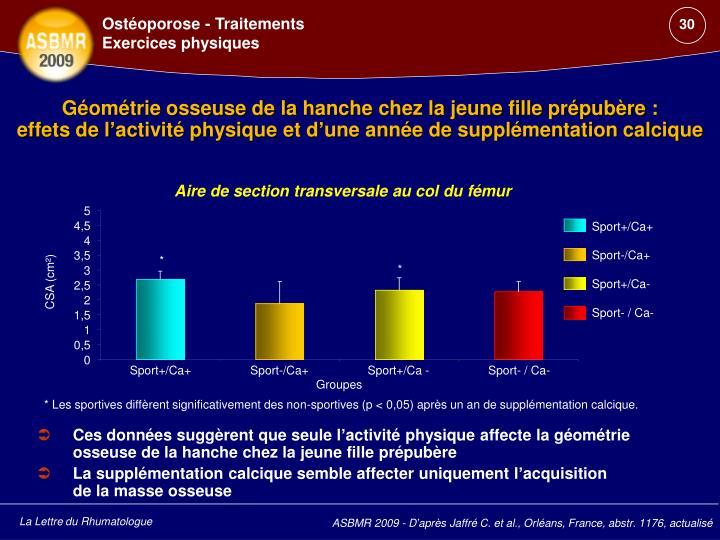 Ces données suggèrent que seule l'activité physique affecte la géométrie osseuse de la hanche chez la jeune fille prépubère
