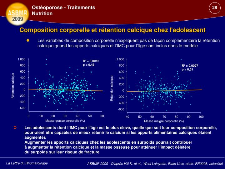 Les variables de composition corporelle n'expliquent pas de façon complémentaire la rétention calcique quand les apports calciques et l'IMC pour l'âge sont inclus dans le modèle