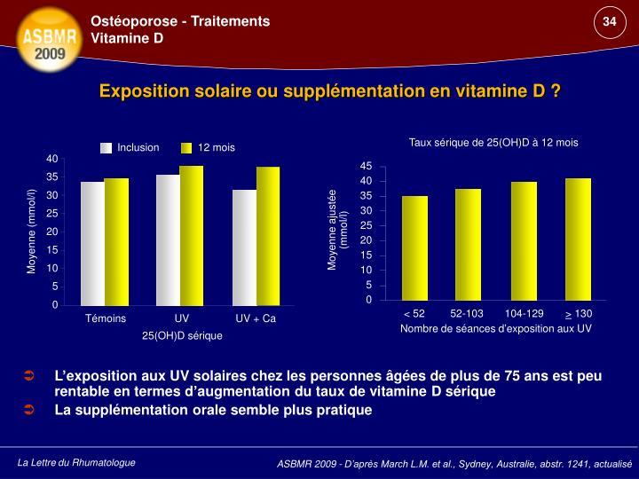 L'exposition aux UV solaires chez les personnes âgées de plus de 75 ans est peu rentable en termes d'augmentation du taux de vitamine D sérique