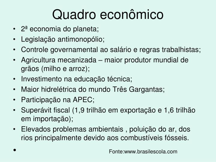 Quadro econômico