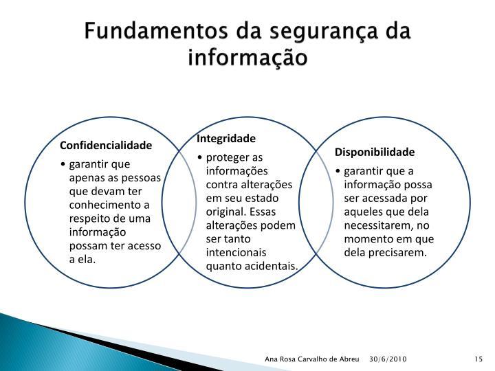 Fundamentos da segurança da informação