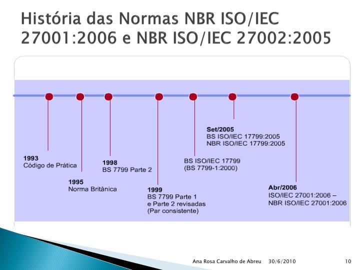 História das Normas NBR ISO/IEC 27001:2006 e NBR ISO/IEC 27002:2005