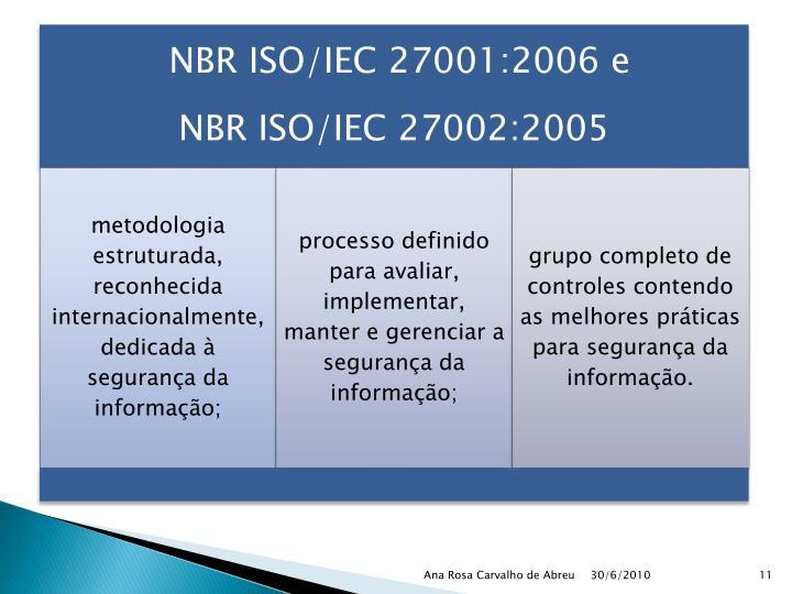 Ana Rosa Carvalho de Abreu
