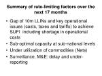 summary of rate limiting factors over the next 17 months
