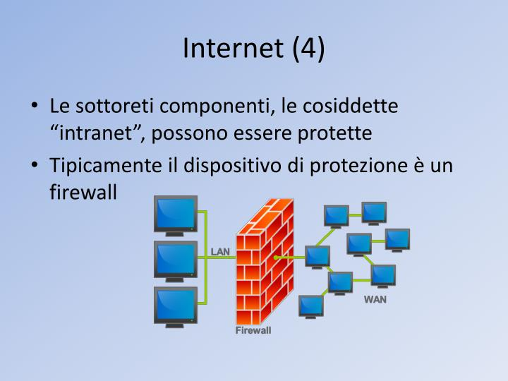 Internet (4)