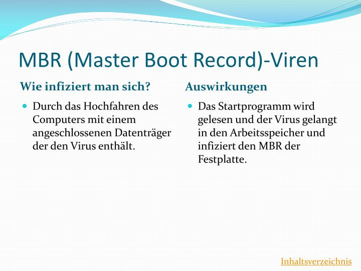 MBR (Master Boot